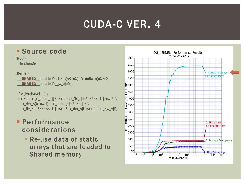 CUDA-C VER. 4