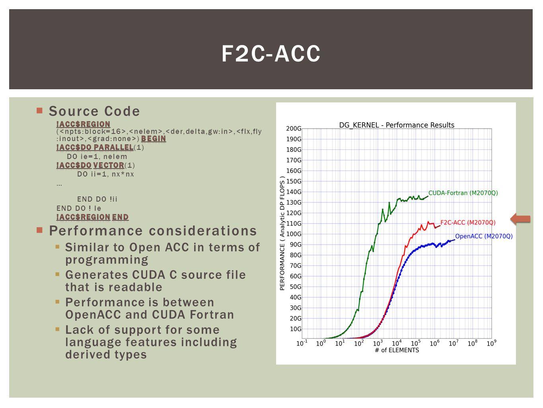 F2C-ACC
