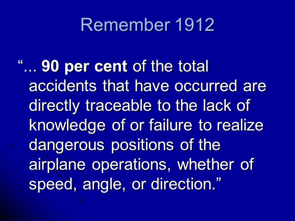 Remember 1912 ...