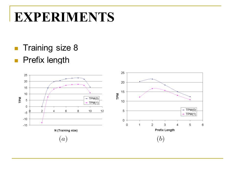 Training size 8 Prefix length