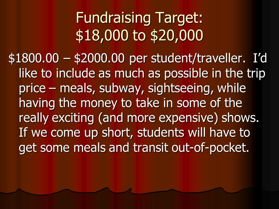 Fundraising Target: $18,000 to $20,000 $1800.00 – $2000.00 per student/traveller.