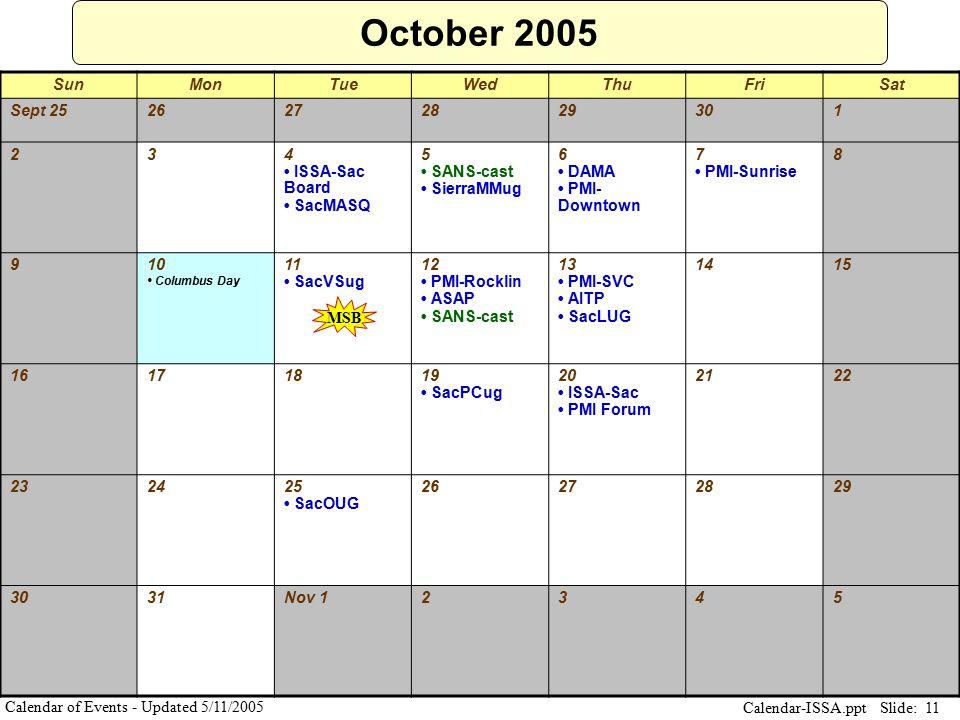 Slide: 11 Calendar-ISSA.ppt Calendar of Events - Updated 5/11/2005 October 2005 SunMonTueWedThuFriSat Sept 2526272829301 234 ISSA-Sac Board SacMASQ 5