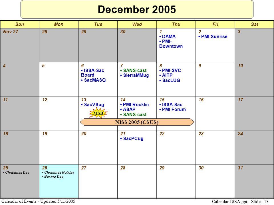Slide: 13 Calendar-ISSA.ppt Calendar of Events - Updated 5/11/2005 December 2005 SunMonTueWedThuFriSat Nov 272829301 DAMA PMI- Downtown 2 PMI-Sunrise