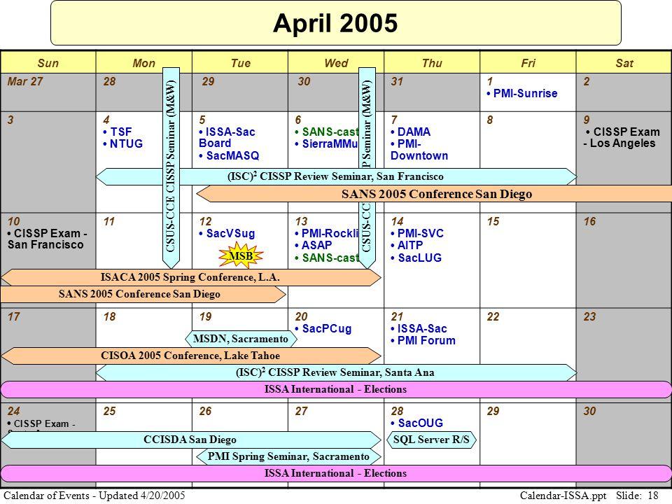 Slide: 18 Calendar-ISSA.ppt Calendar of Events - Updated 4/20/2005 April 2005 SunMonTueWedThuFriSat Mar 2728 29 30311 PMI-Sunrise 2 34 TSF NTUG 5 ISSA
