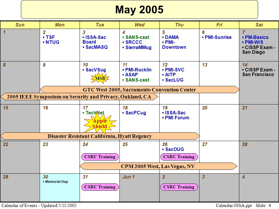 Slide: 6 Calendar-ISSA.ppt Calendar of Events - Updated 5/11/2005 May 2005 SunMonTueWedThuFriSat 12 TSF NTUG 3 ISSA-Sac Board SacMASQ 4 SANS-cast SRCCC SierraMMug 5 DAMA PMI- Downtown 6 PMI-Sunrise 7 PM-Basics PMI-W/S CISSP Exam - San Diego 8910 SacVSug 11 PMI-Rocklin ASAP SANS-cast 12 PMI-SVC AITP SacLUG 1314 CISSP Exam - San Francisco 151617 TechNet 18 SacPCug 19 ISSA-Sac PMI Forum 2021 2223242526 SacOUG 2728 2930 Memorial Day 31Jun 1234 GTC West 2005, Sacramento Convention Center MSB 2005 IEEE Symposium on Security and Privacy, Oakland, CA CPM 2005 West, Las Vegas, NV Disaster Resistant California, Hyatt Regency Apple Shield CSRC Training