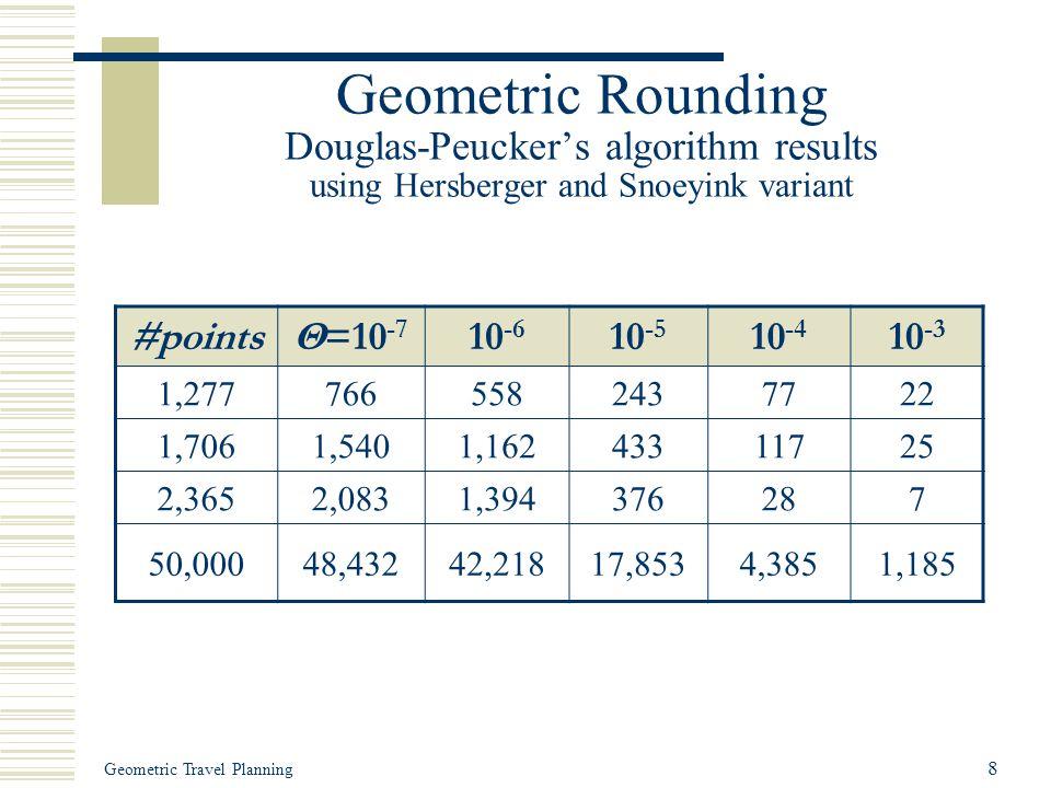 Geometric Travel Planning 8 Geometric Rounding Douglas-Peucker's algorithm results using Hersberger and Snoeyink variant #pointsΘ=10 -7 10 -6 10 -5 10 -4 10 -3 1,2777665582437722 1,7061,5401,16243311725 2,3652,0831,394376287 50,00048,43242,21817,8534,3851,185