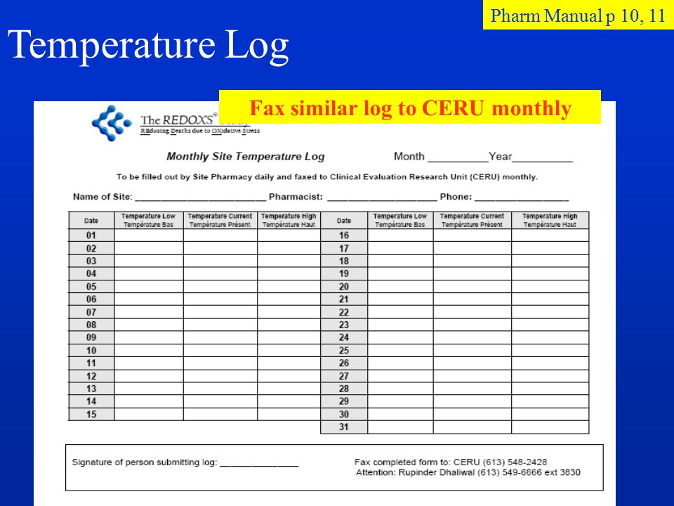 Temperature Log Fax similar log to CERU monthly Pharm Manual p 10, 11