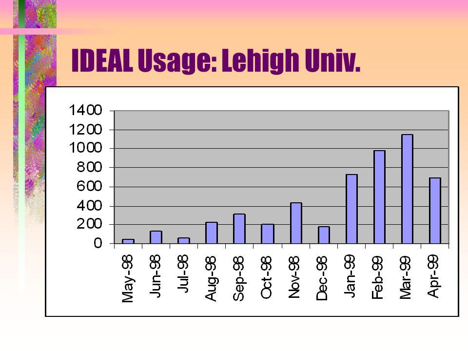 IDEAL Usage: Lehigh Univ.