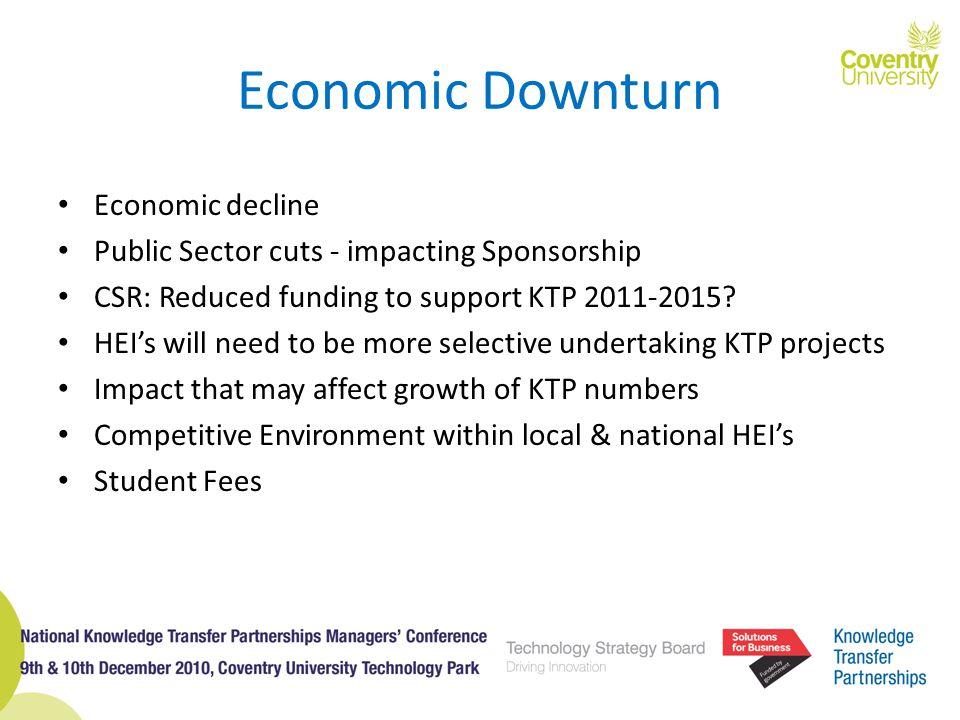 Economic Downturn Economic decline Public Sector cuts - impacting Sponsorship CSR: Reduced funding to support KTP 2011-2015.