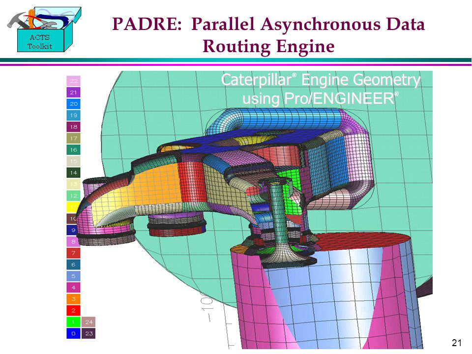21 PADRE: Parallel Asynchronous Data Routing Engine Caterpillar Engine Geometry Caterpillar ® Engine Geometry using Pro/ENGINEER using Pro/ENGINEER ®