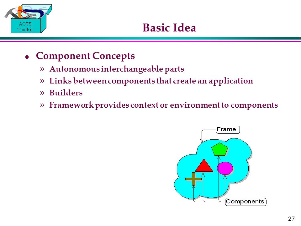 27 Basic Idea Component Concepts » Autonomous interchangeable parts » Links between components that create an application » Builders » Framework provi