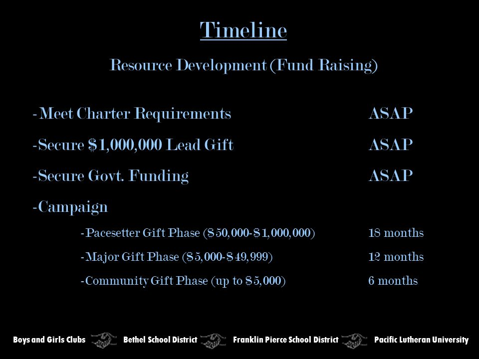 Boys and Girls Clubs Bethel School District Franklin Pierce School District Pacific Lutheran University Timeline Resource Development (Fund Raising) -Meet Charter RequirementsASAP -Secure $1,000,000 Lead GiftASAP -Secure Govt.