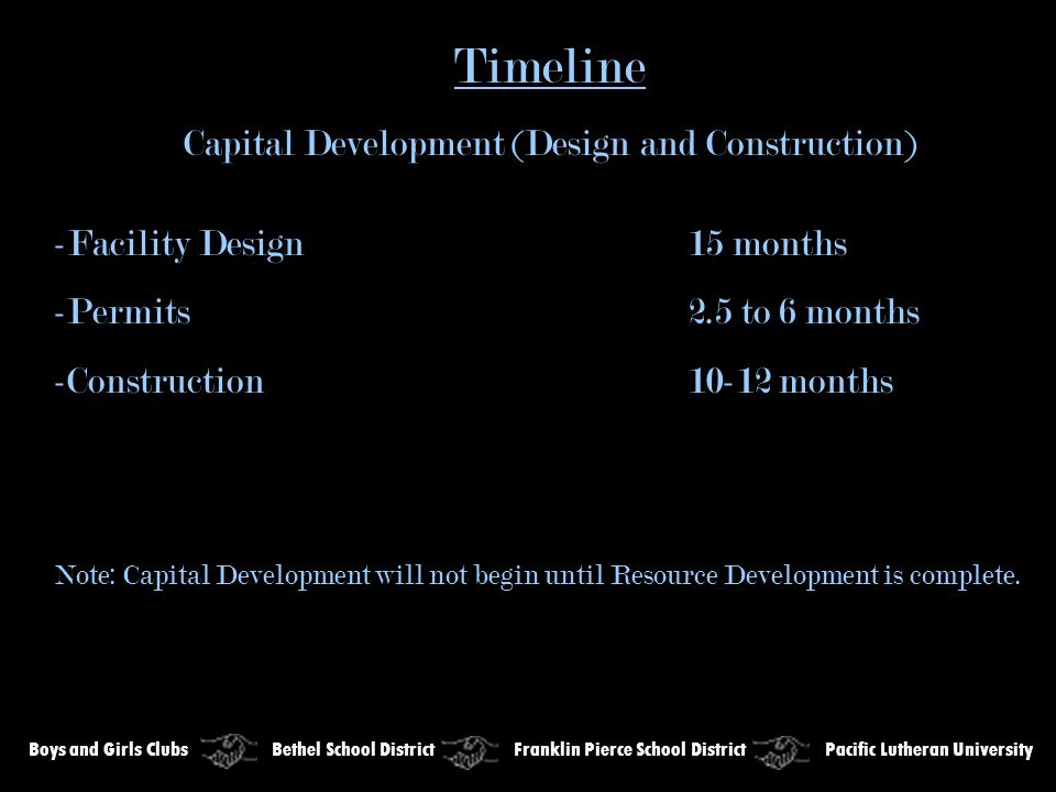 Boys and Girls Clubs Bethel School District Franklin Pierce School District Pacific Lutheran University Timeline Capital Development (Design and Const