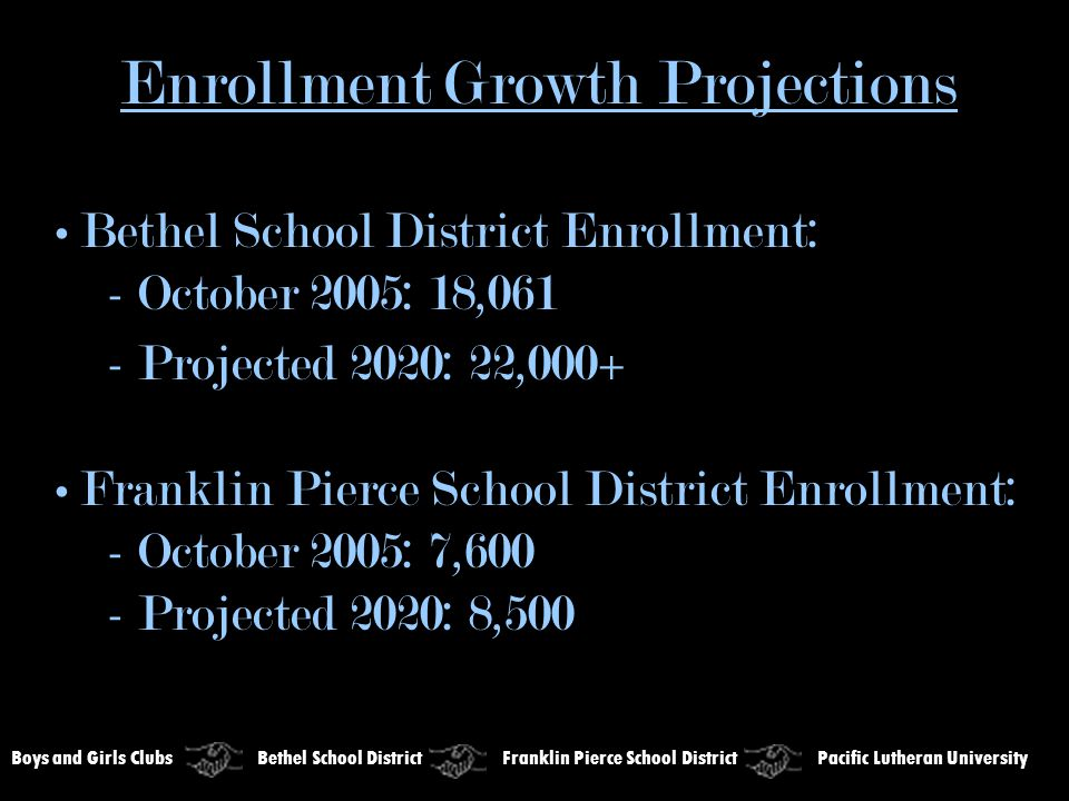 Enrollment Growth Projections Bethel School District Enrollment: - October 2005: 18,061 - Projected 2020: 22,000 + Franklin Pierce School District Enr