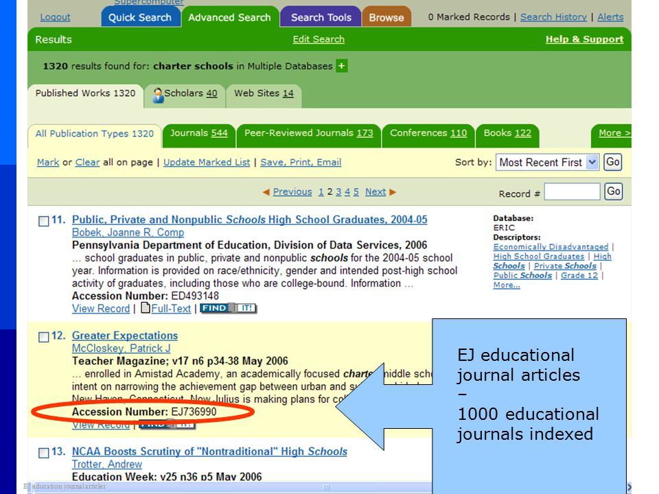 EJ educational journal articles – 1000 educational journals indexed EJ education journal articles
