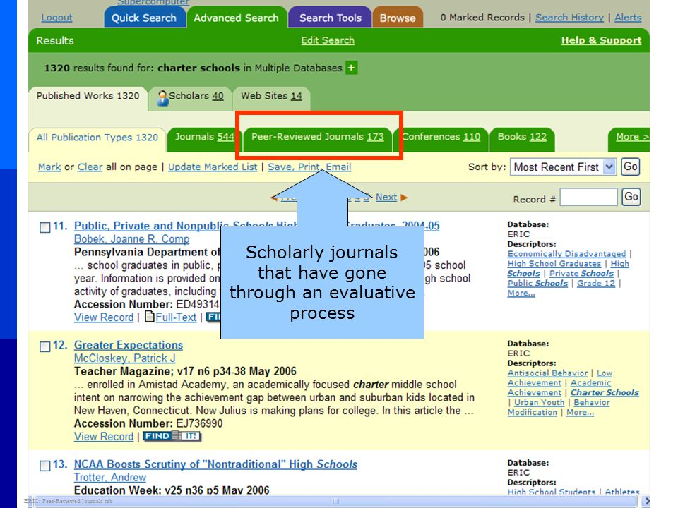 Scholarly journals that have gone through an evaluative process ERIC: Peer-Reviewed Journals tab