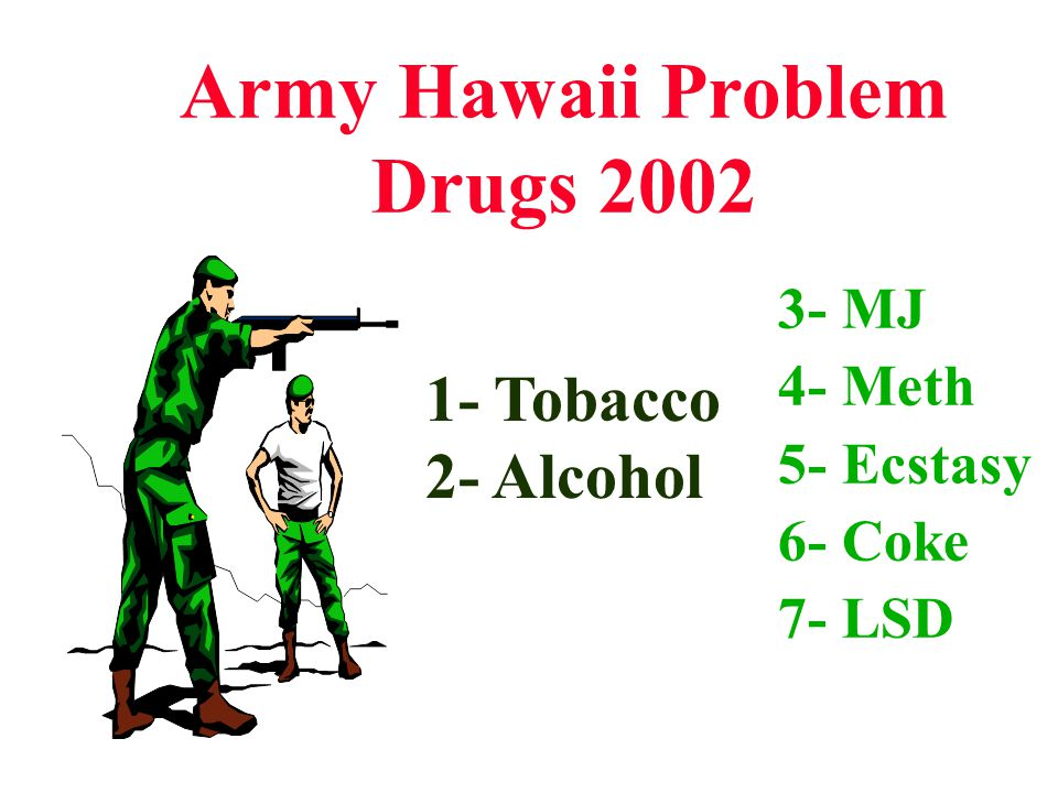 Army Hawaii Problem Drugs 2002 3- MJ 4- Meth 5- Ecstasy 6- Coke 7- LSD 1- Tobacco 2- Alcohol