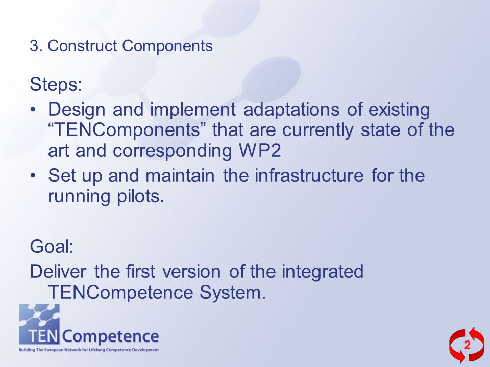 """3. Construct Components Steps: Design and implement adaptations of existing """"TENComponents"""" that are currently state of the art and corresponding WP2"""
