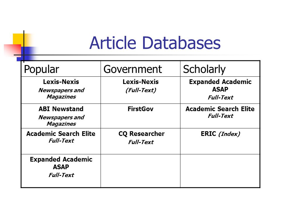 Article Databases PopularGovernmentScholarly Lexis-Nexis Newspapers and Magazines Lexis-Nexis (Full-Text) Expanded Academic ASAP Full-Text ABI Newstand Newspapers and Magazines FirstGovAcademic Search Elite Full-Text CQ Researcher Full-Text ERIC (Index) Expanded Academic ASAP Full-Text