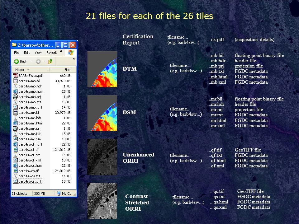 21 files for each of the 26 tiles tilename... (e.g.