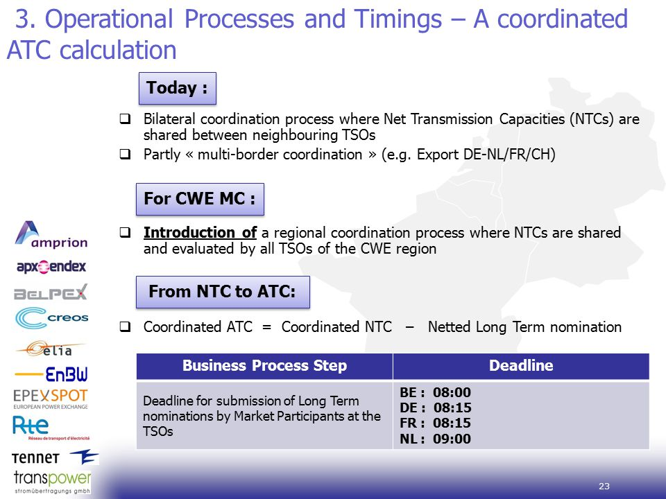 23  Bilateral coordination process where Net Transmission Capacities (NTCs) are shared between neighbouring TSOs  Partly « multi-border coordination » (e.g.