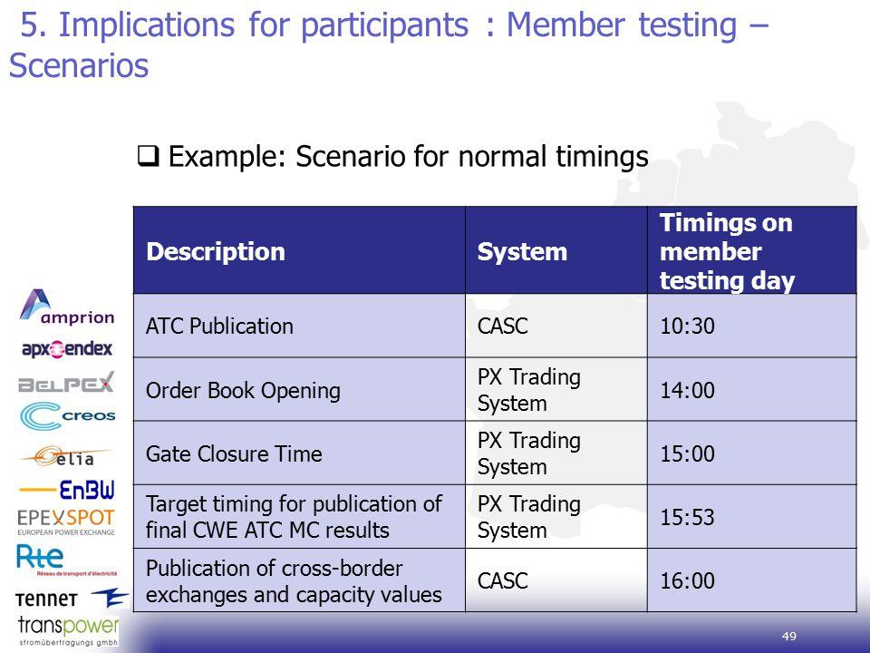 49  Example: Scenario for normal timings 5.