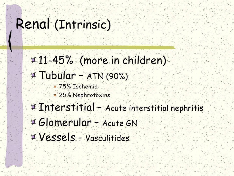 Pre-renal 40-80% Precursor to Ischemic and nephrotoxic causes Intrinsic RF Hypovolemia Hypotension Cardiac, sepsis, volume depletion