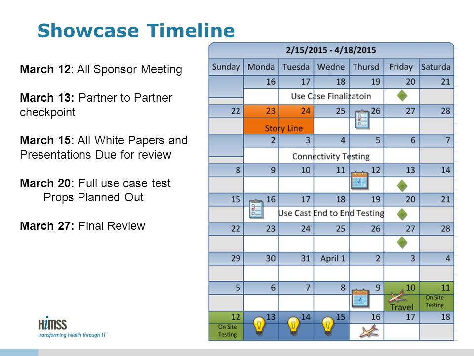 Showcase Timeline March 12: All Sponsor Meeting March 13: Partner to Partner checkpoint March 15: All White Papers and Presentations Due for review March 20: Full use case test Props Planned Out March 27: Final Review