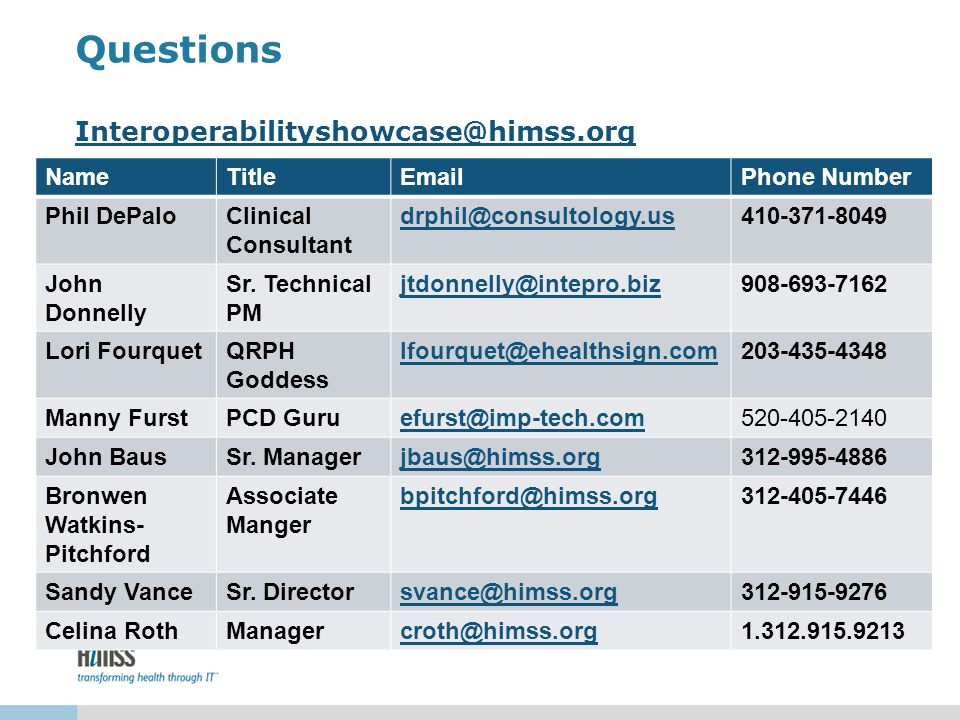Questions Interoperabilityshowcase@himss.org Interoperabilityshowcase@himss.org NameTitleEmailPhone Number Phil DePaloClinical Consultant drphil@consultology.us410-371-8049 John Donnelly Sr.
