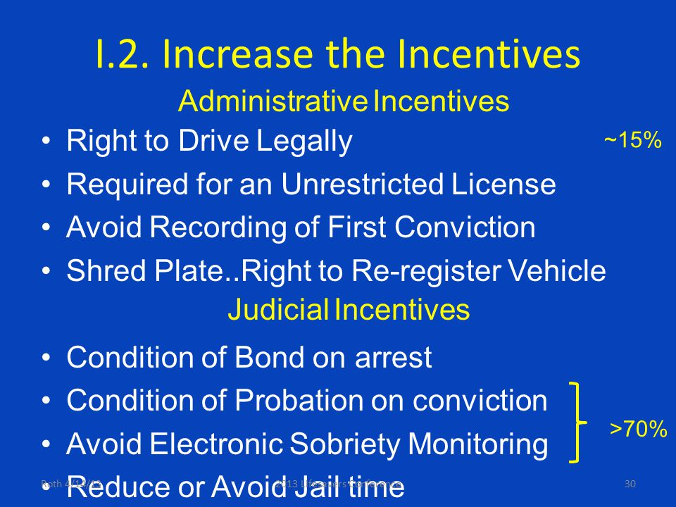 30 I.2. Increase the Incentives Right to Drive Legally Required for an Unrestricted License Avoid Recording of First Conviction Shred Plate..Right to