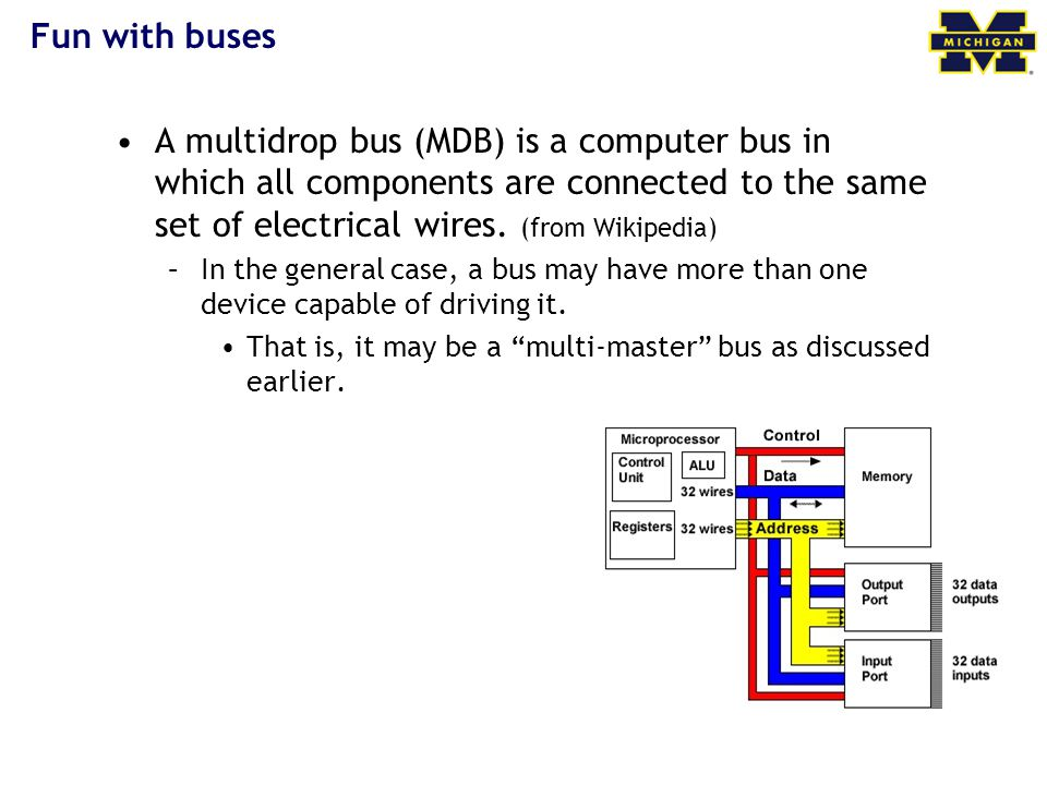 Diagram Master and multiple independent slaves http://upload.wikimedia.org/wikipedia/commons/thumb/f/fc/SPI_three_sla ves.svg/350px-SPI_three_slaves.svg.png Master and multiple daisy- chained slaves http://www.maxim-ic.com/appnotes.cfm/an_pk/3947 Some wires have been renamed