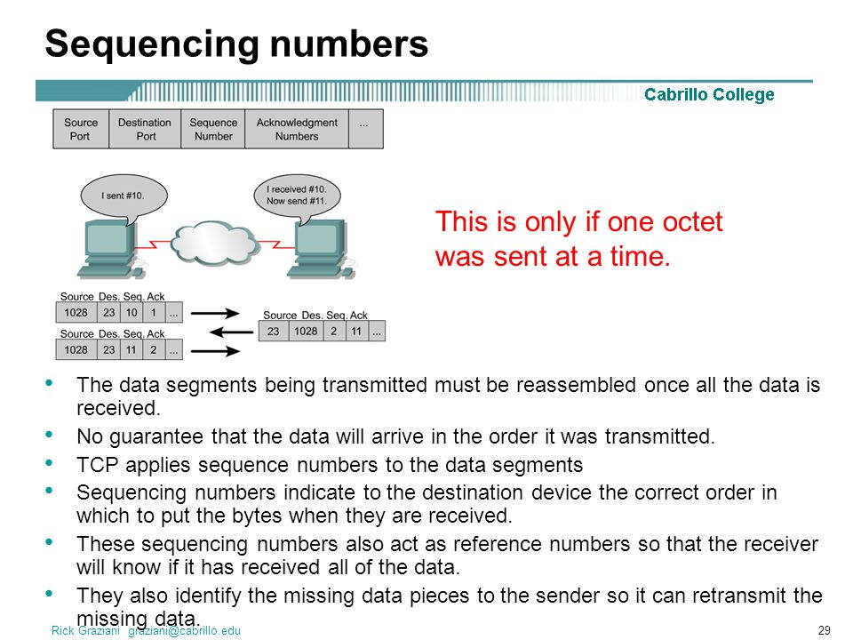 Rick Graziani graziani@cabrillo.edu29 Sequencing numbers The data segments being transmitted must be reassembled once all the data is received. No gua