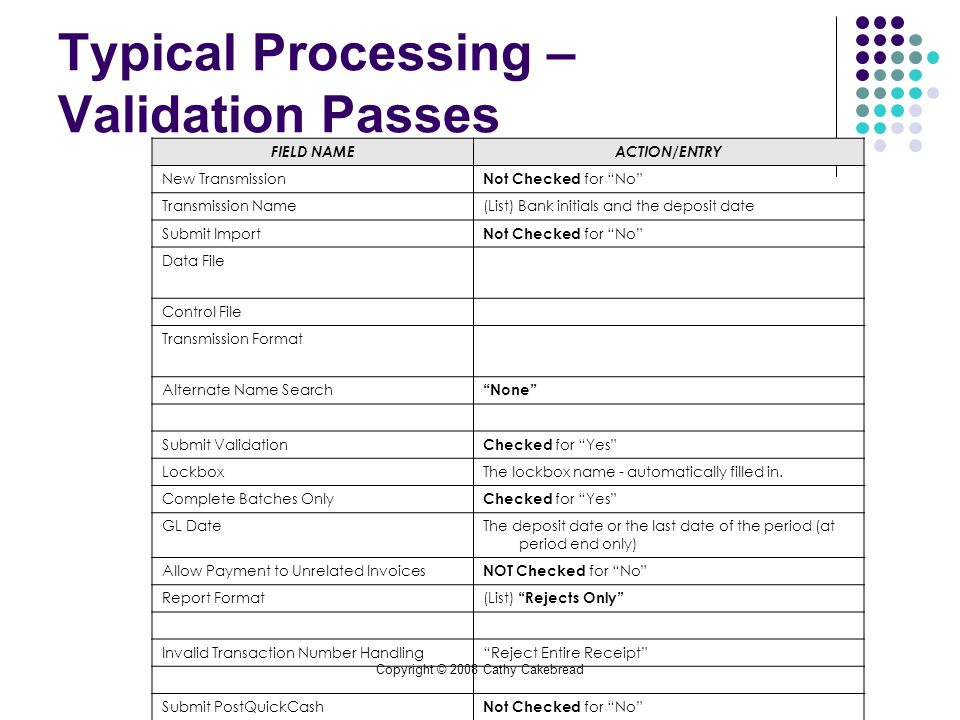 "Copyright © 2008 Cathy Cakebread Typical Processing – Validation Passes FIELD NAMEACTION/ENTRY New Transmission Not Checked for ""No"" Transmission Name"