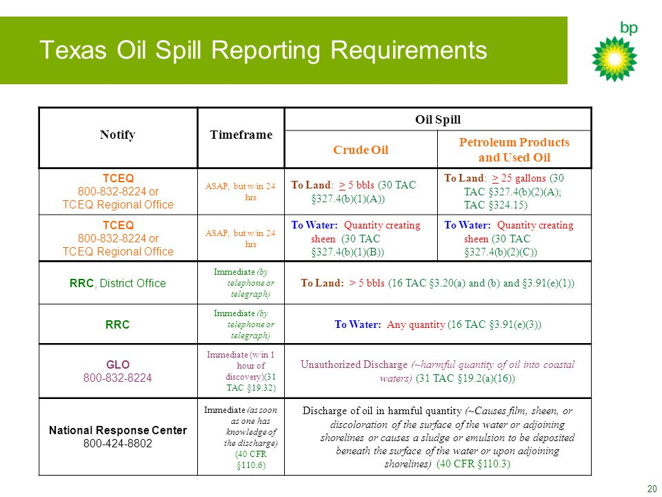 20 Texas Oil Spill Reporting Requirements NotifyTimeframe Oil Spill Crude Oil Petroleum Products and Used Oil TCEQ 800-832-8224 or TCEQ Regional Offic
