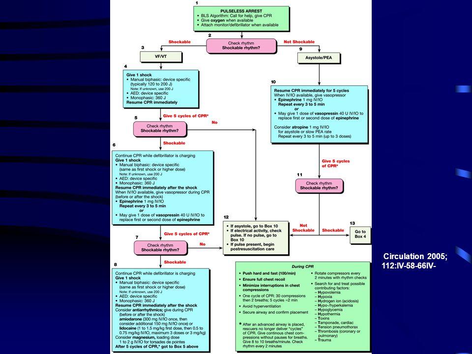 Circulation 2005; 112:IV-58-66IV-