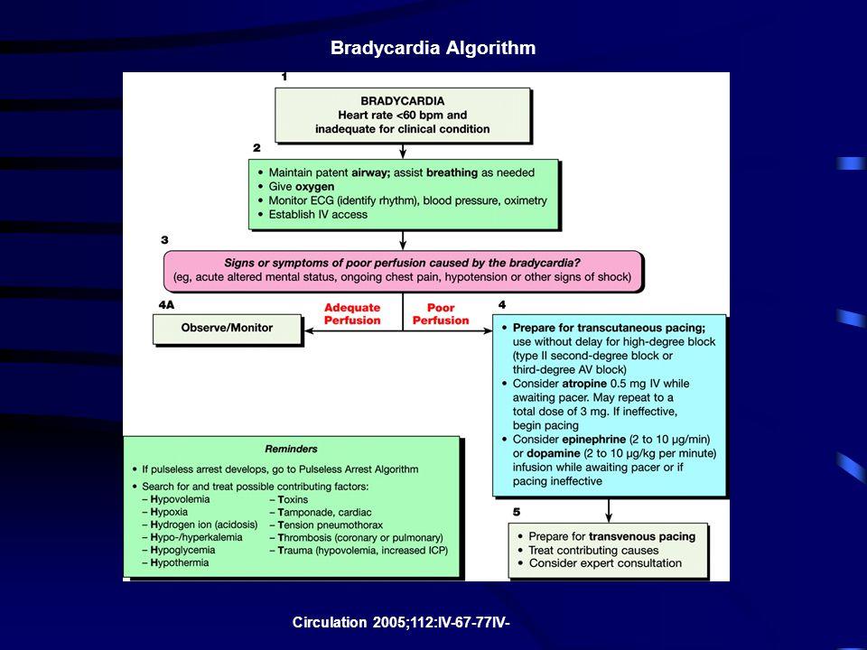 Circulation 2005;112:IV-67-77IV- Bradycardia Algorithm