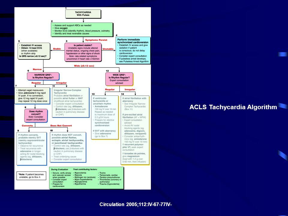 Circulation 2005;112:IV-67-77IV- ACLS Tachycardia Algorithm