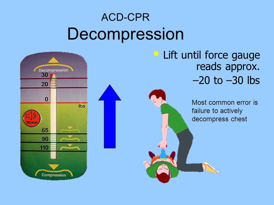 ACD-CPR Decompression  Lift until force gauge reads approx.