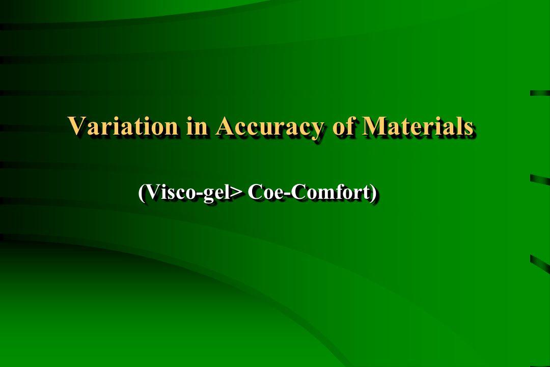 Variation in Accuracy of Materials (Visco-gel> Coe-Comfort)