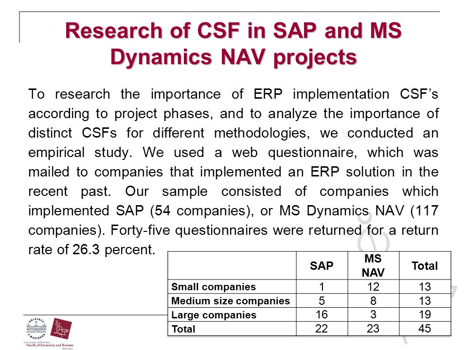 Research of CSF in SAP and MS Dynamics NAV projects To research the importance of ERP implementation CSF's according to project phases, and to analyze