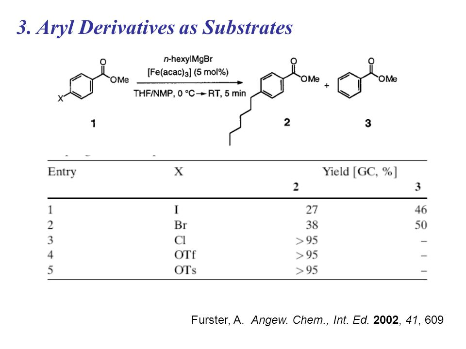 3. Aryl Derivatives as Substrates Furster, A. Angew. Chem., Int. Ed. 2002, 41, 609