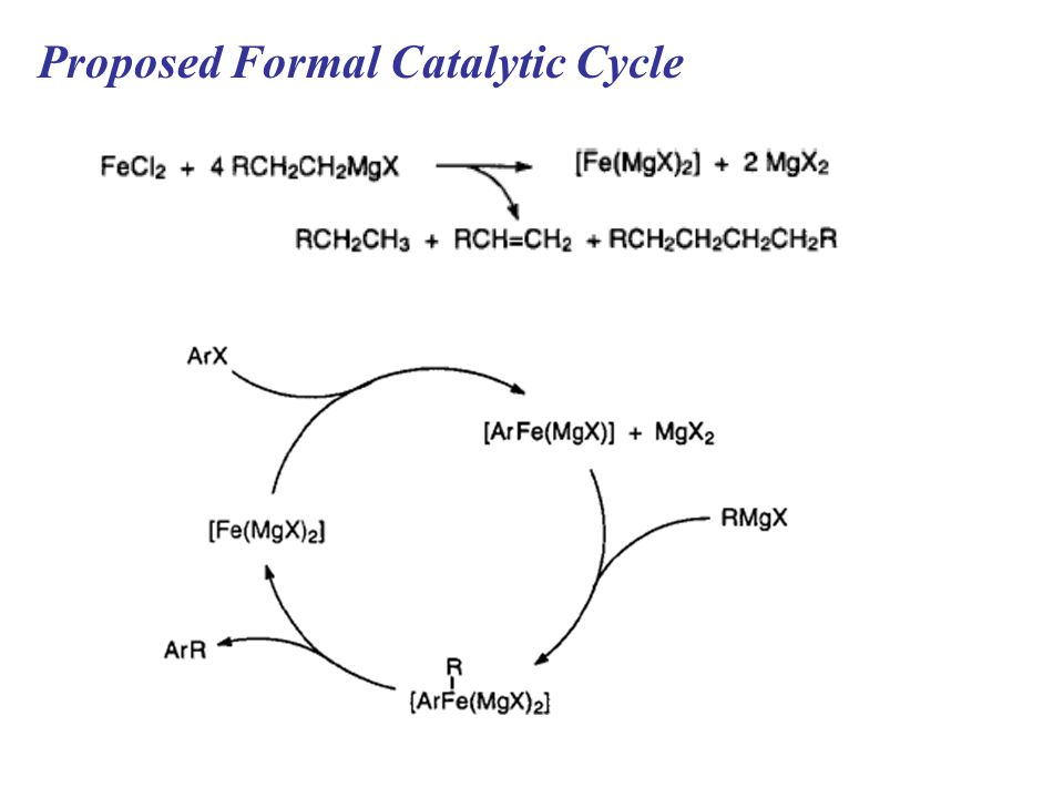 Proposed Formal Catalytic Cycle