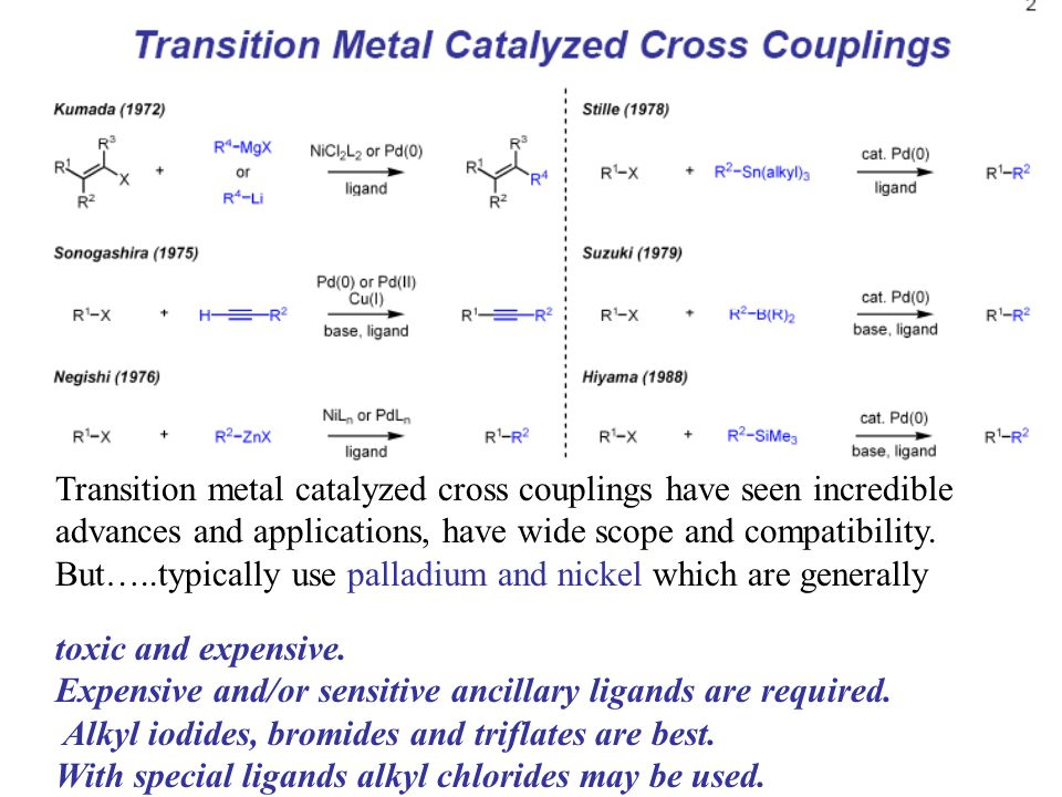 Transition metal catalyzed cross couplings have seen incredible advances and applications, have wide scope and compatibility. But…..typically use pall