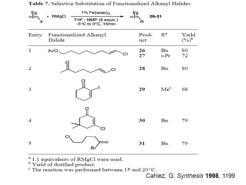Cahiez, G. Synthesis 1998, 1199
