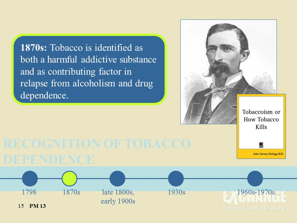 1870s: Tobacco is identified as both a harmful addictive substance and as contributing factor in relapse from alcoholism and drug dependence.