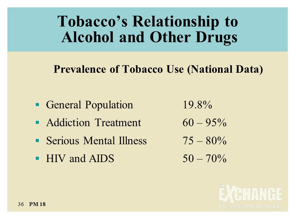 36 PM 18 Tobacco's Relationship to Alcohol and Other Drugs Prevalence of Tobacco Use (National Data)  General Population19.8%  Addiction Treatment60 – 95%  Serious Mental Illness75 – 80%  HIV and AIDS50 – 70%