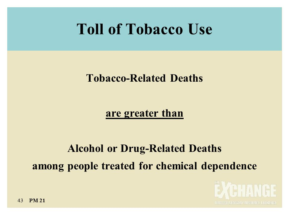 43 PM 21 Toll of Tobacco Use Tobacco-Related Deaths are greater than Alcohol or Drug-Related Deaths among people treated for chemical dependence