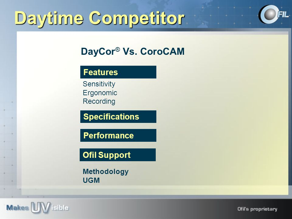 Daytime Competitor Sensitivity Ergonomic Recording Specifications Methodology UGM Features Specifications Performance Ofil Support DayCor ® Vs.
