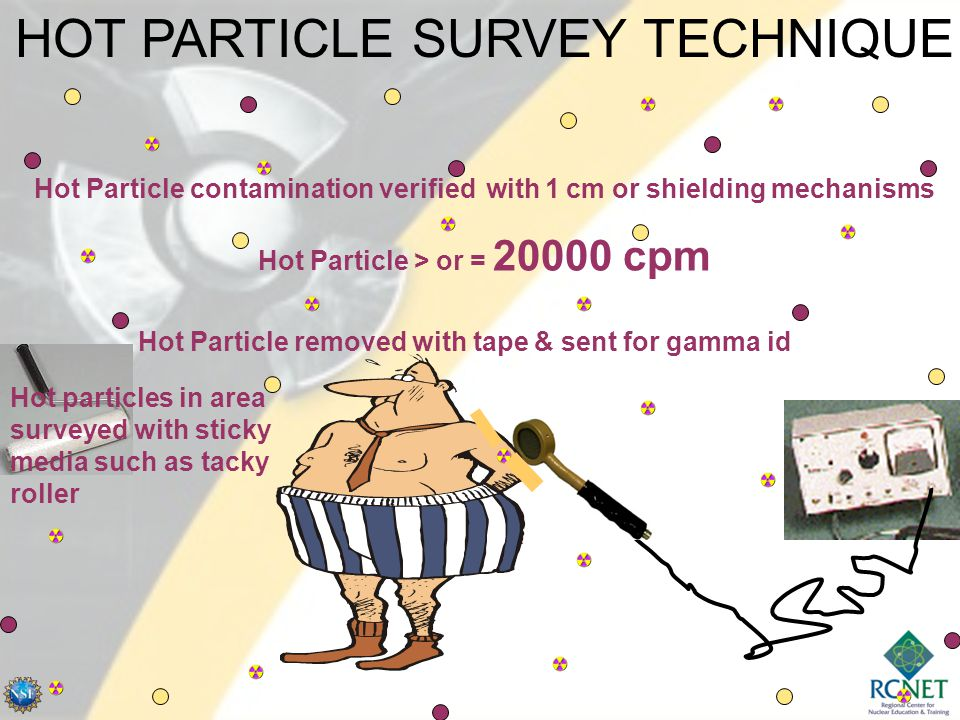 HOT PARTICLE SURVEY TECHNIQUE Hot Particle contamination verified with 1 cm or shielding mechanisms Hot Particle > or = 20000 cpm Hot Particle removed with tape & sent for gamma id Hot particles in area surveyed with sticky media such as tacky roller