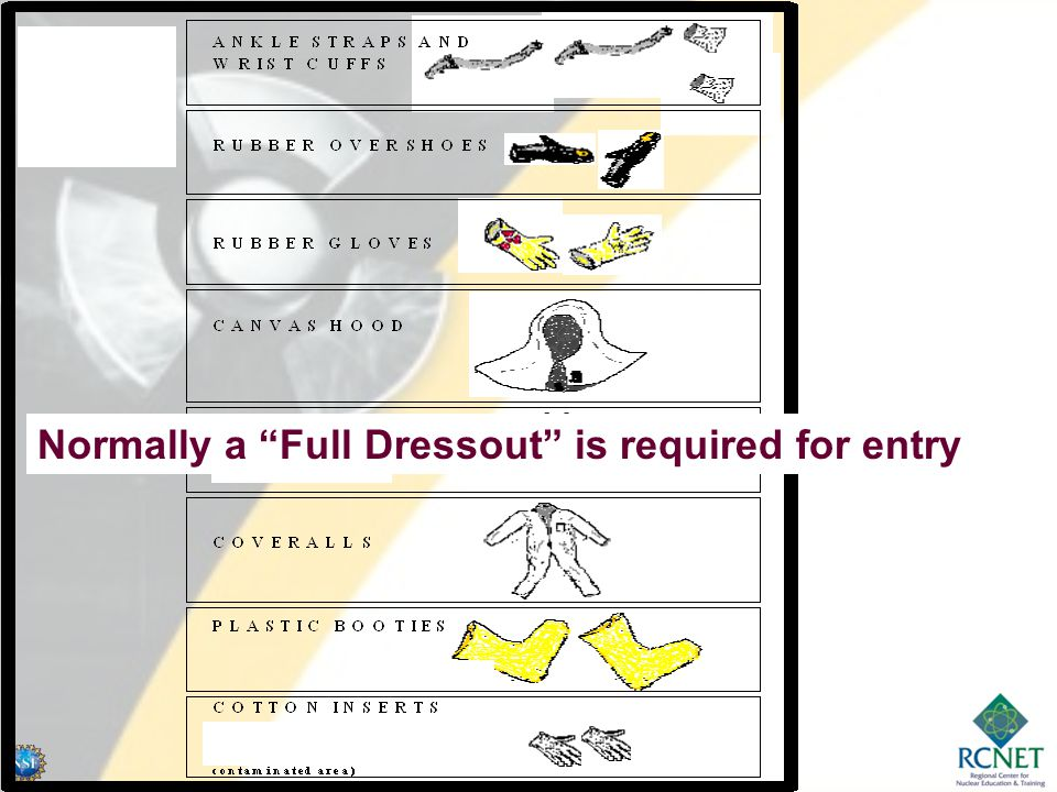 Normally a Full Dressout is required for entry